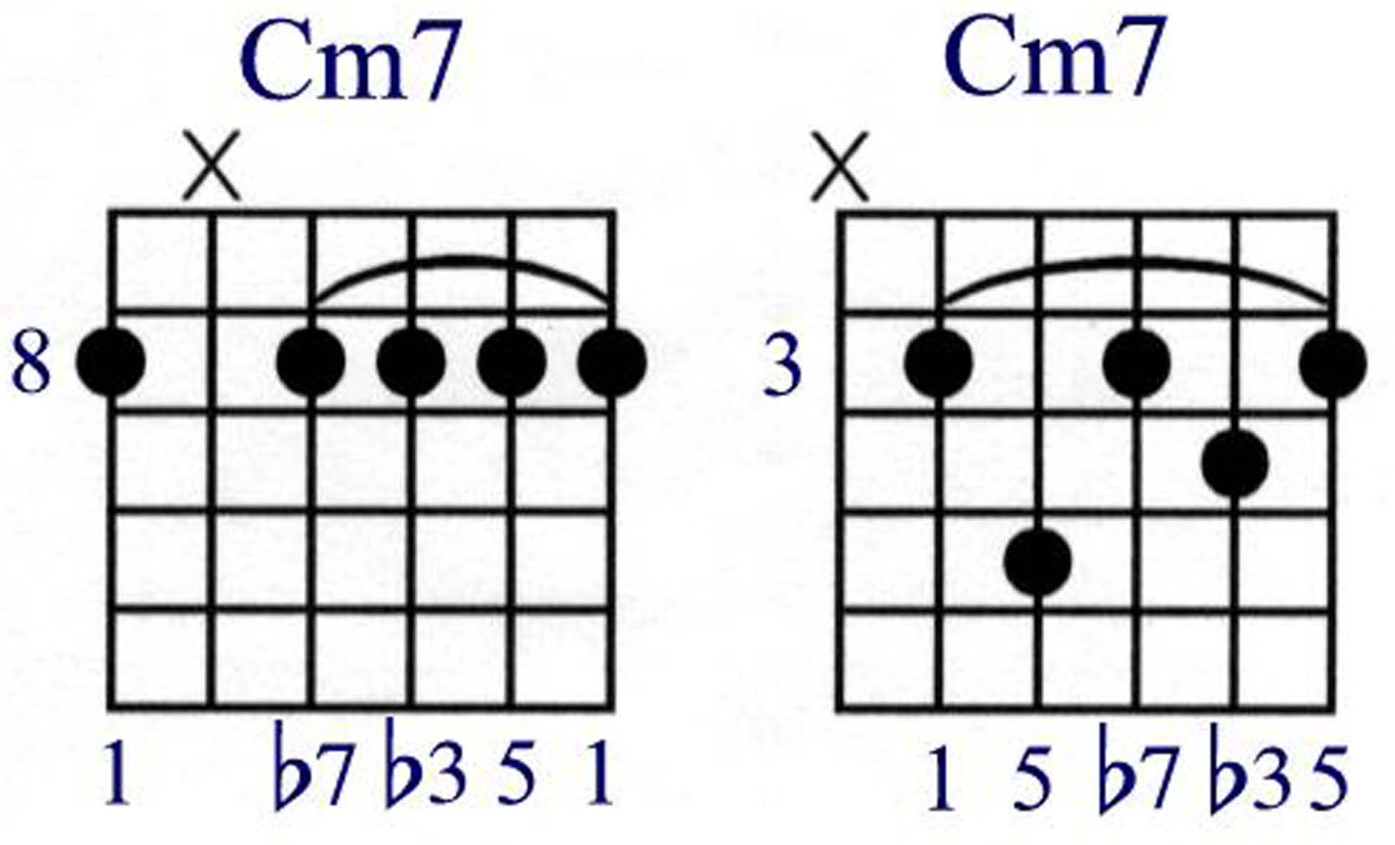 Similiar 7 Chords Guitar Keywords
